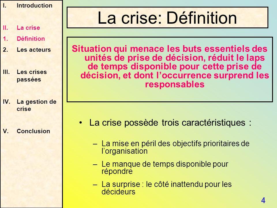Introduction La crise. 1. Définition. Les acteurs. Les crises passées. La gestion de crise. Conclusion.