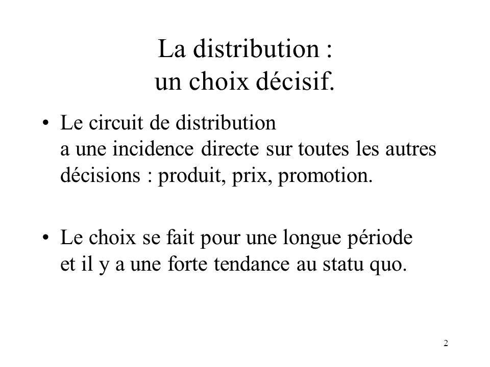 La distribution : un choix décisif.