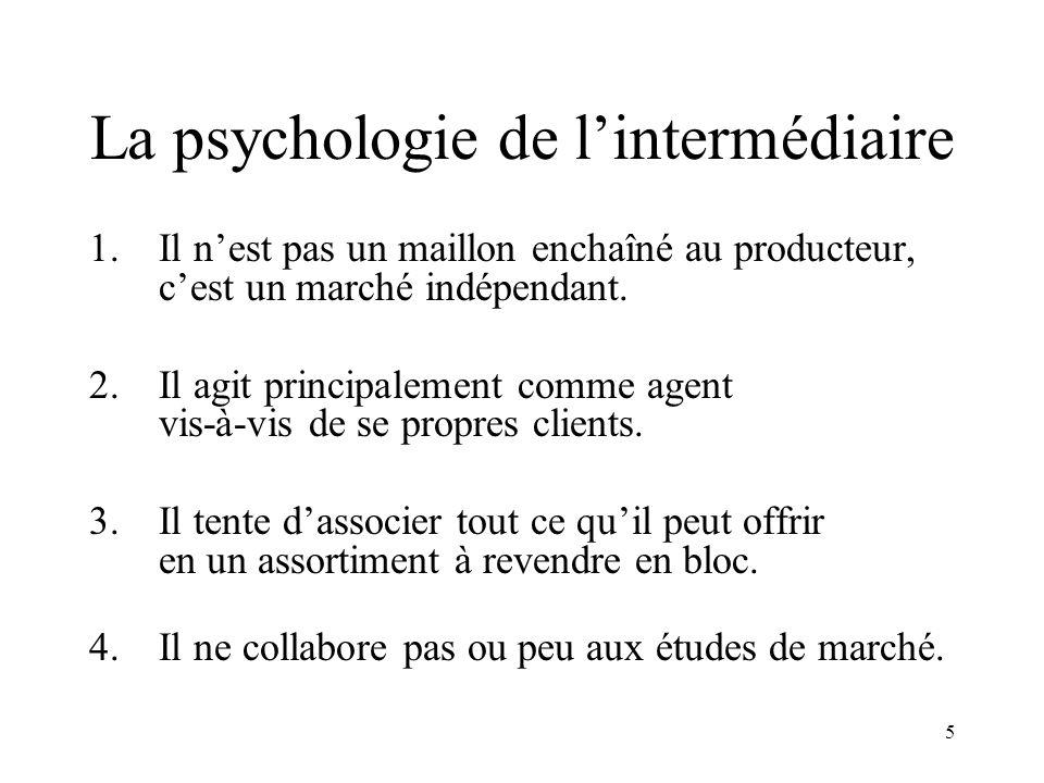 La psychologie de l'intermédiaire