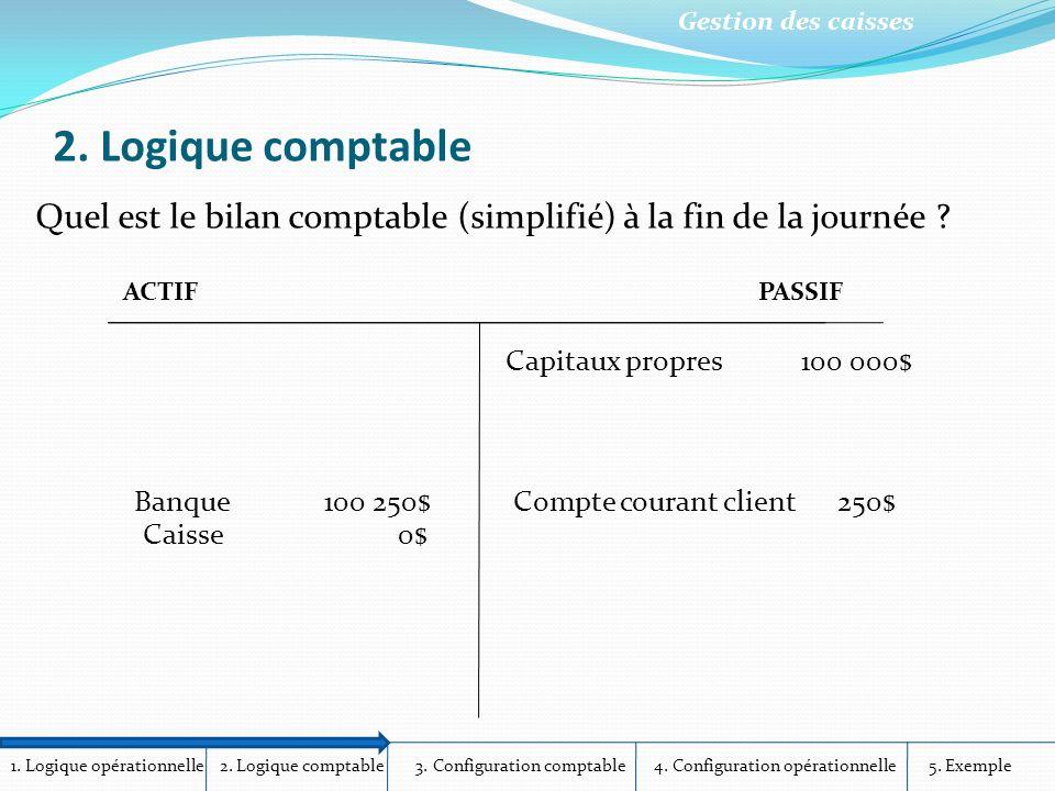 2. Logique comptable Quel est le bilan comptable (simplifié) à la fin de la journée