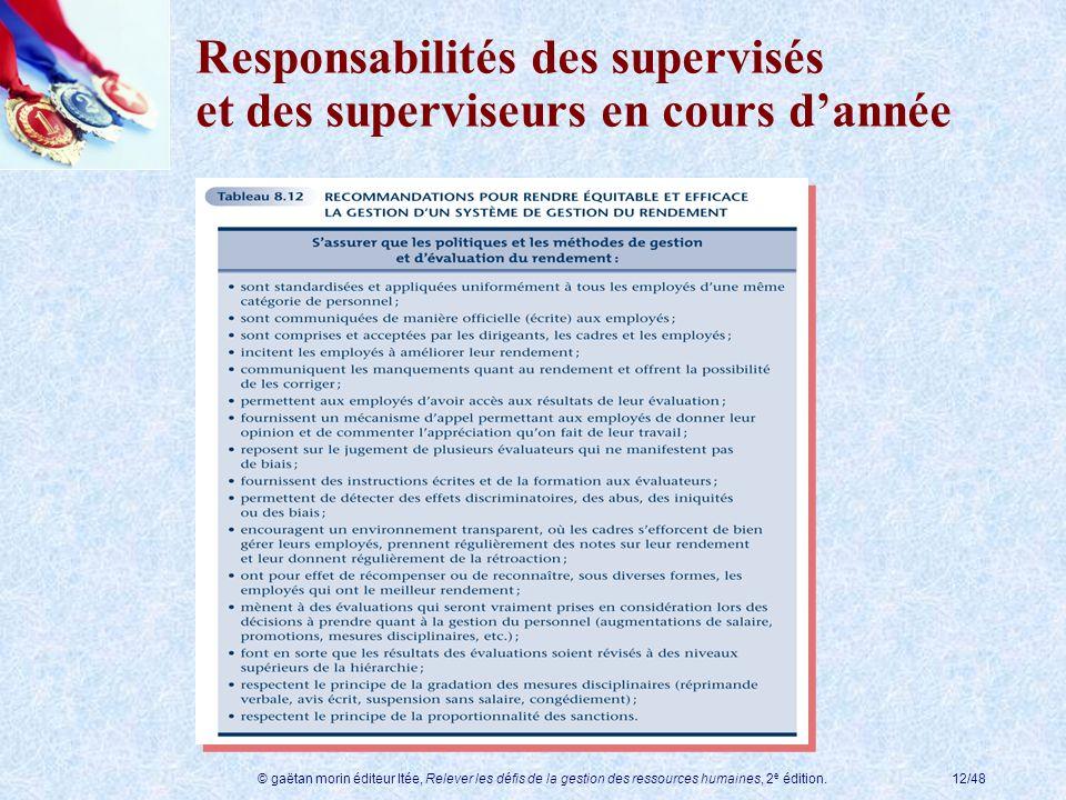 Responsabilités des supervisés et des superviseurs en cours d'année