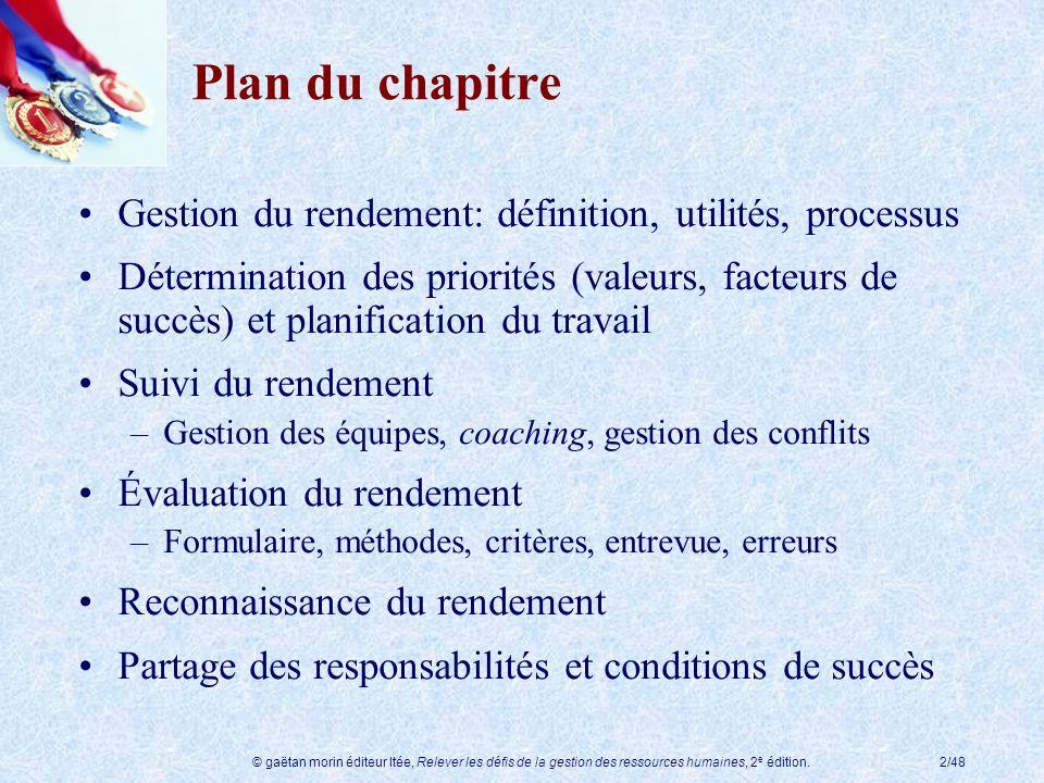 Plan du chapitre Gestion du rendement: définition, utilités, processus