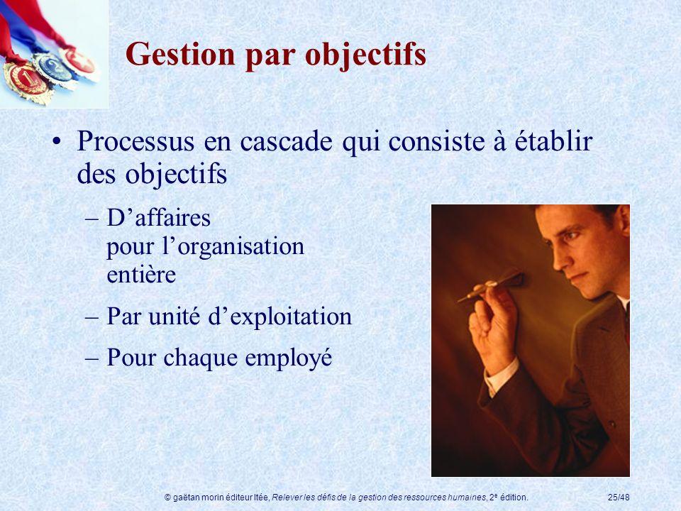 Gestion par objectifs Processus en cascade qui consiste à établir des objectifs. D'affaires pour l'organisation entière.