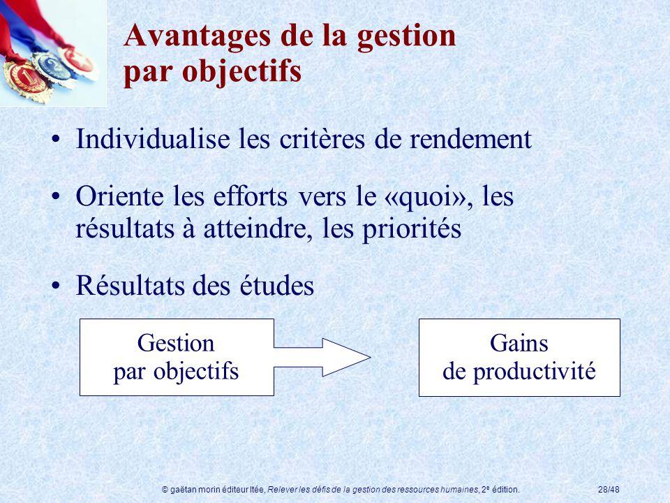 Avantages de la gestion par objectifs