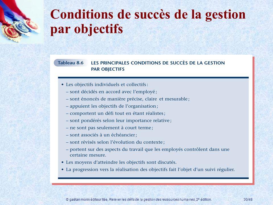 Conditions de succès de la gestion par objectifs