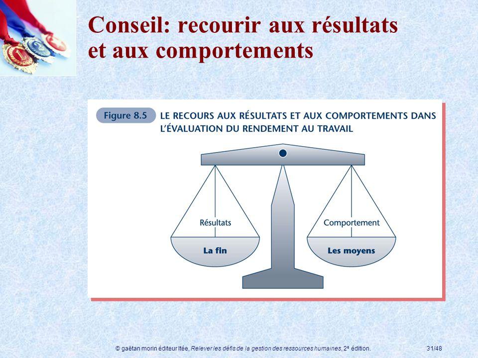 Conseil: recourir aux résultats et aux comportements