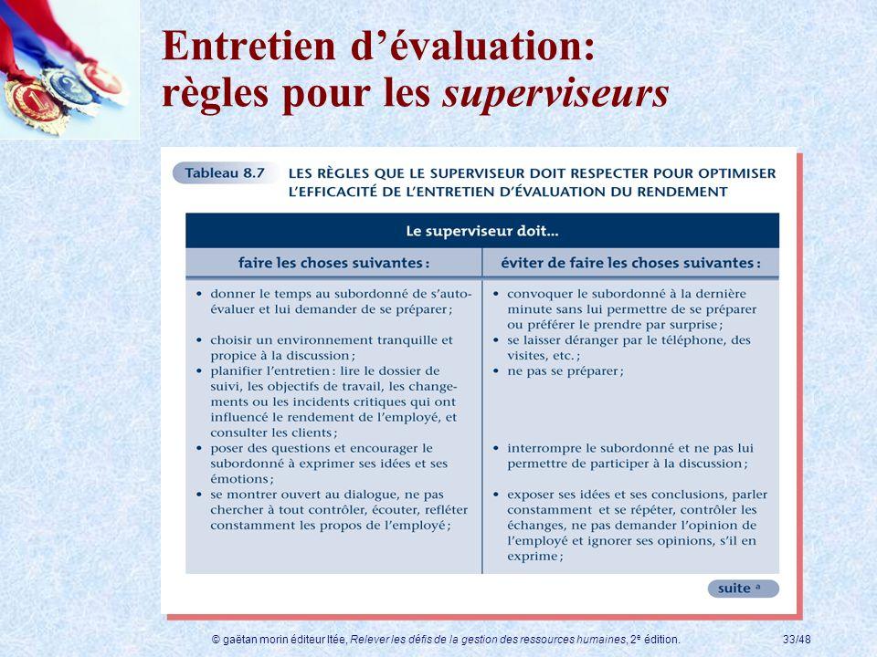 Entretien d'évaluation: règles pour les superviseurs