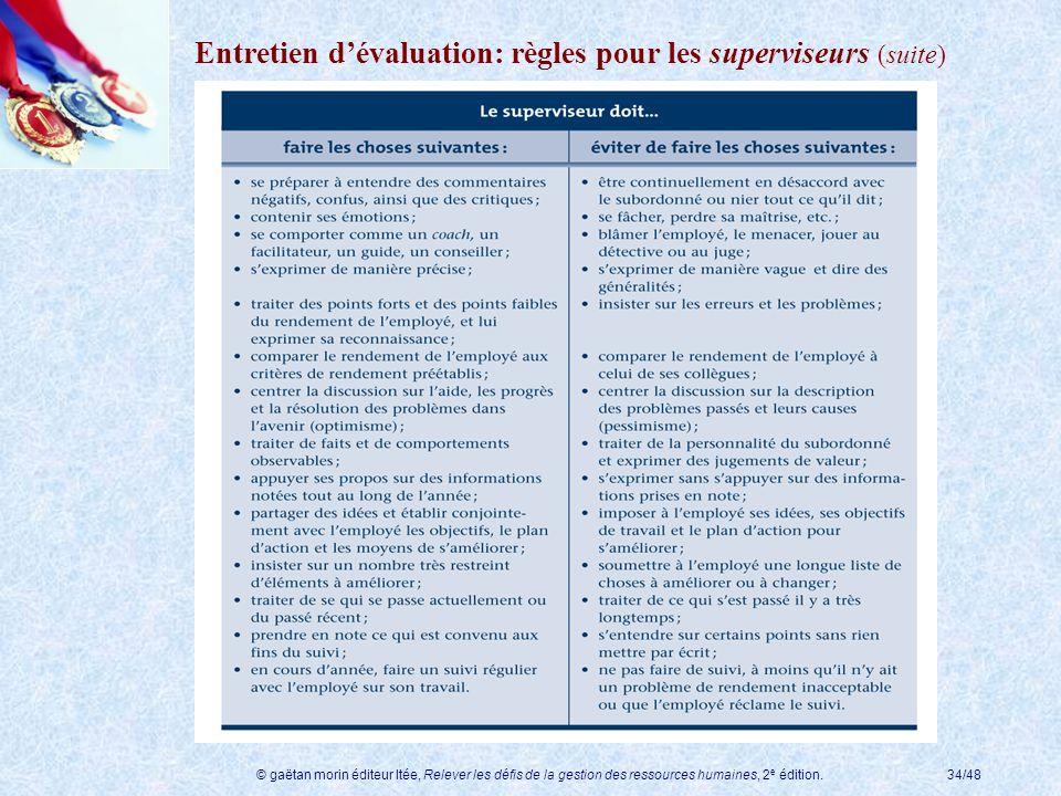 Entretien d'évaluation: règles pour les superviseurs (suite)