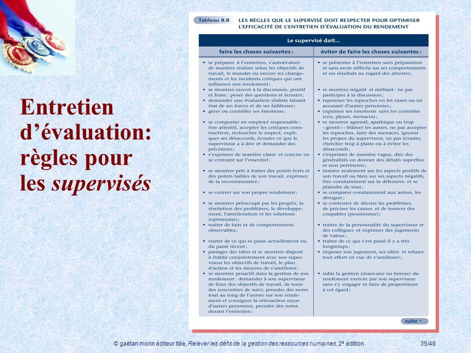 Entretien d'évaluation: règles pour les supervisés