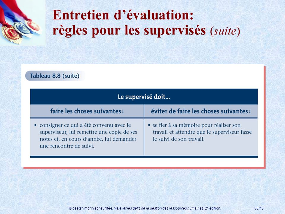 Entretien d'évaluation: règles pour les supervisés (suite)