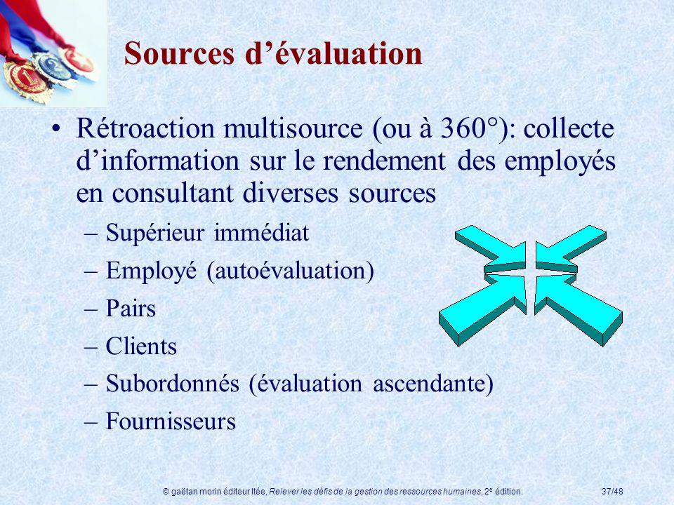 Sources d'évaluation Rétroaction multisource (ou à 360°): collecte d'information sur le rendement des employés en consultant diverses sources.