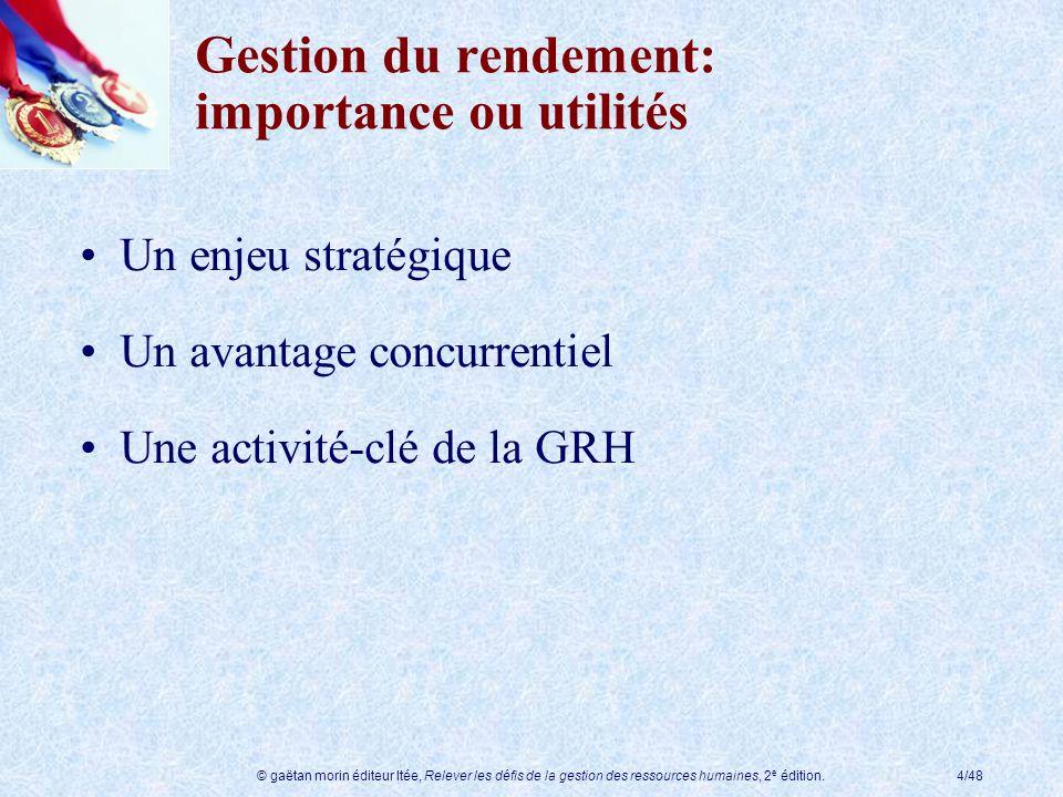 Gestion du rendement: importance ou utilités