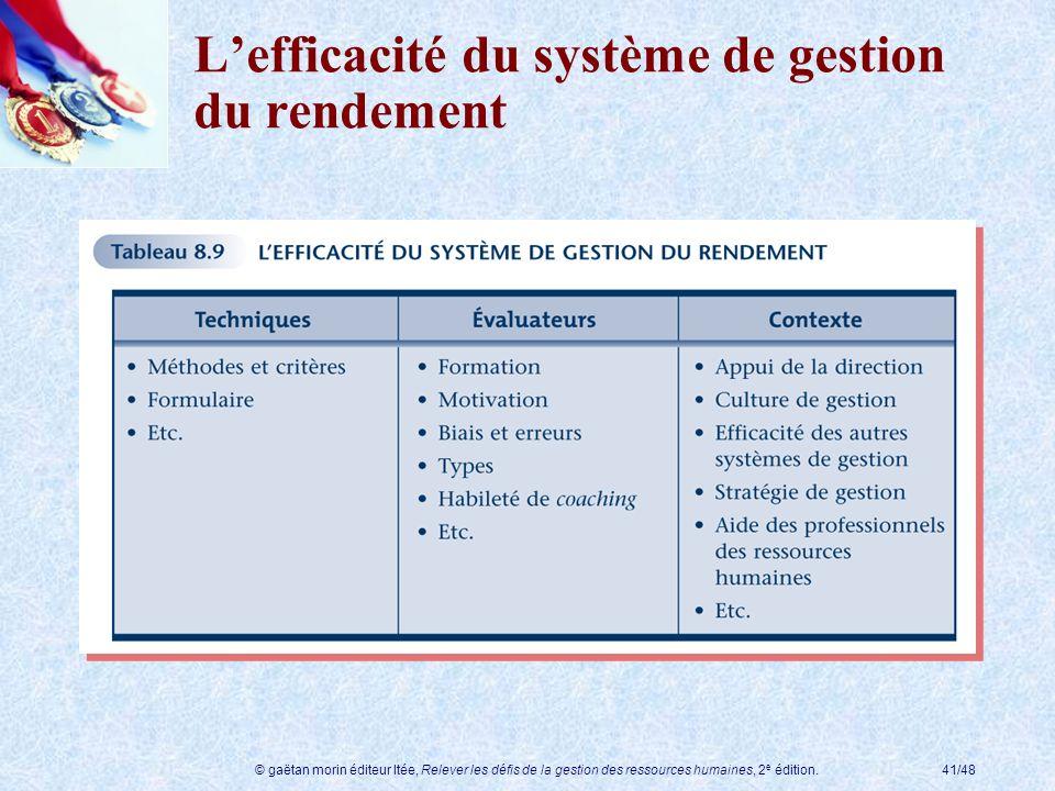 L'efficacité du système de gestion du rendement