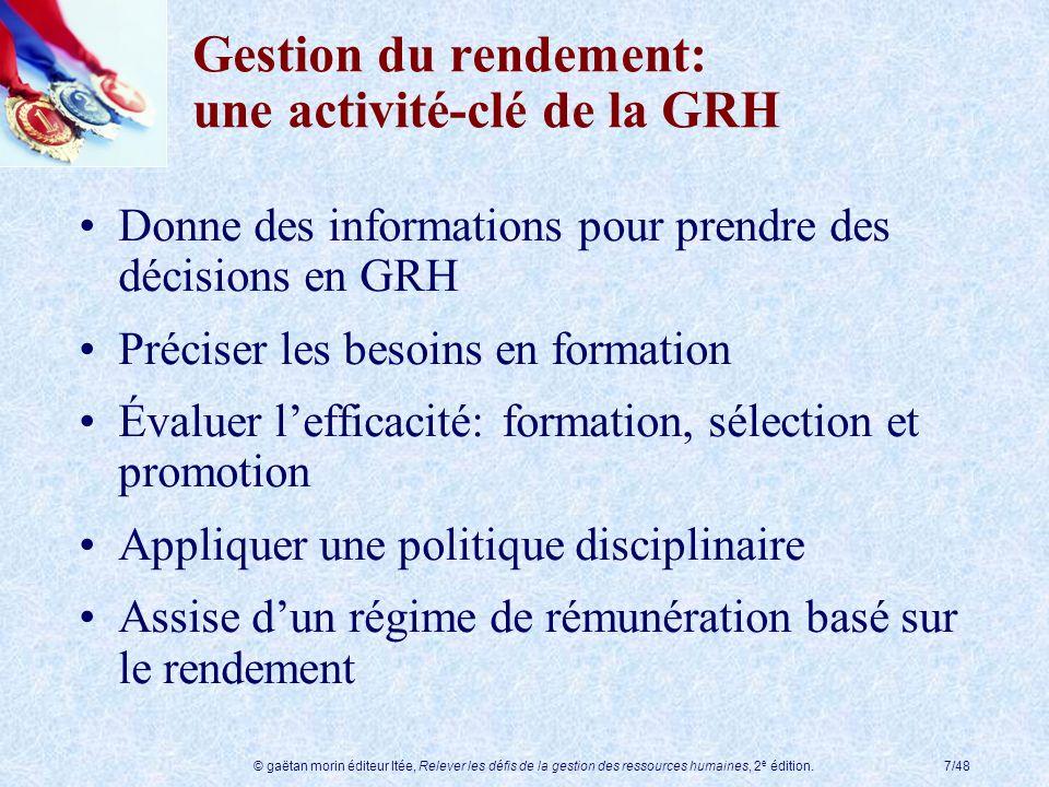 Gestion du rendement: une activité-clé de la GRH