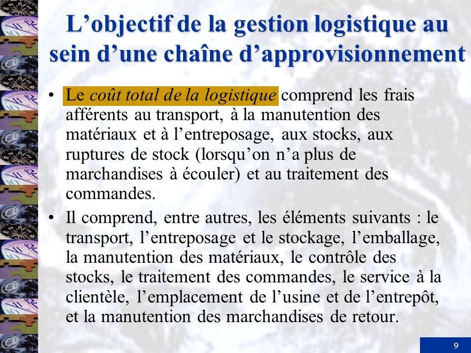 L'objectif de la gestion logistique au sein d'une chaîne d'approvisionnement