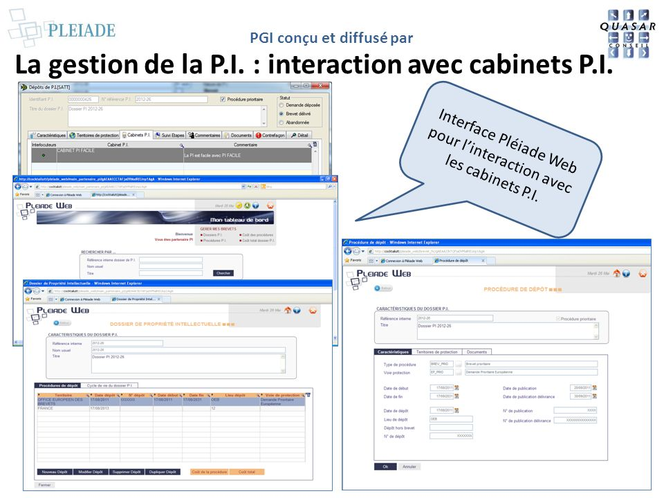 La gestion de la P.I. : interaction avec cabinets P.I.