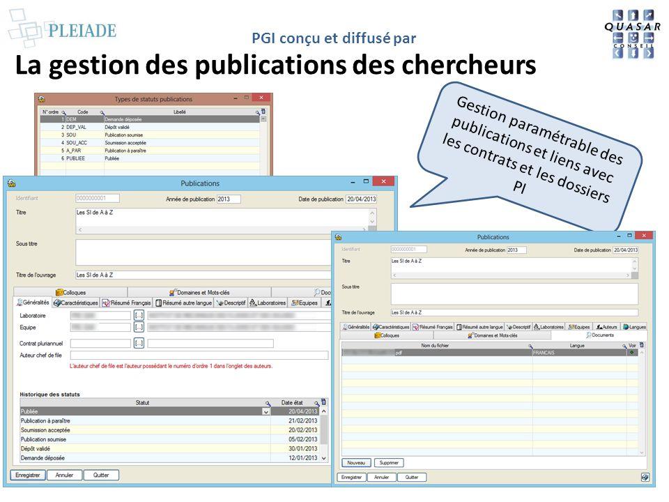 La gestion des publications des chercheurs