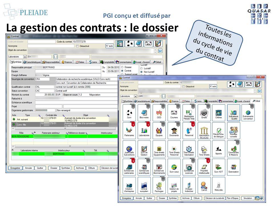 La gestion des contrats : le dossier
