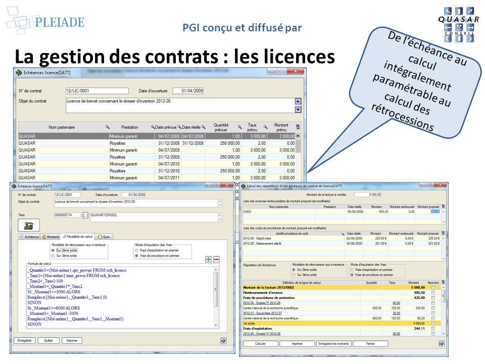 La gestion des contrats : les licences