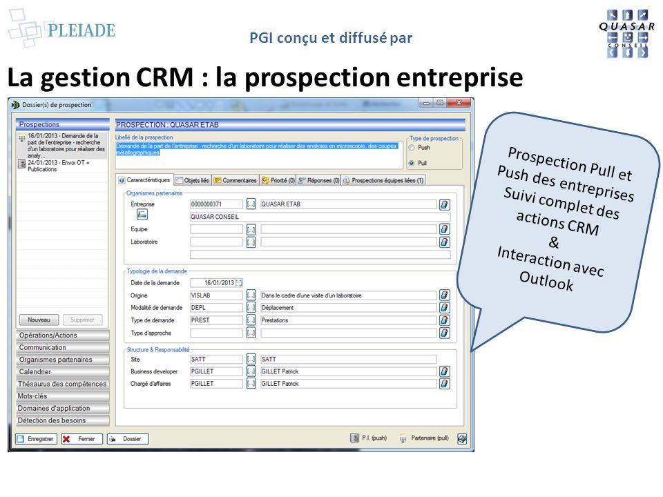 La gestion CRM : la prospection entreprise