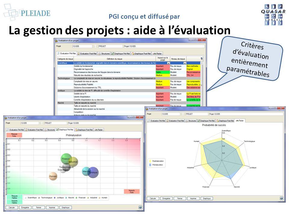 La gestion des projets : aide à l'évaluation