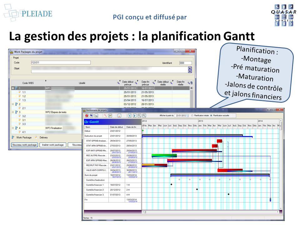 La gestion des projets : la planification Gantt