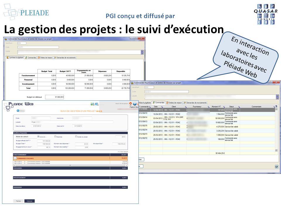 La gestion des projets : le suivi d'exécution