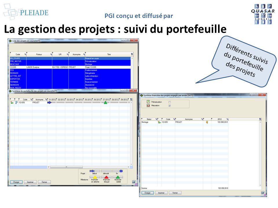 La gestion des projets : suivi du portefeuille