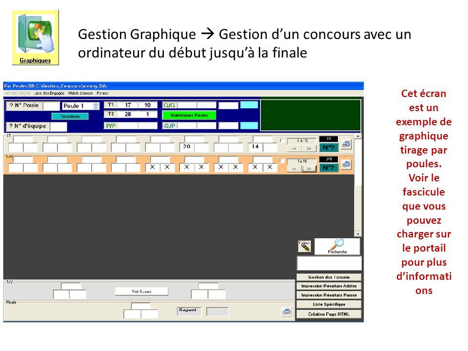 Gestion Graphique  Gestion d'un concours avec un ordinateur du début jusqu'à la finale