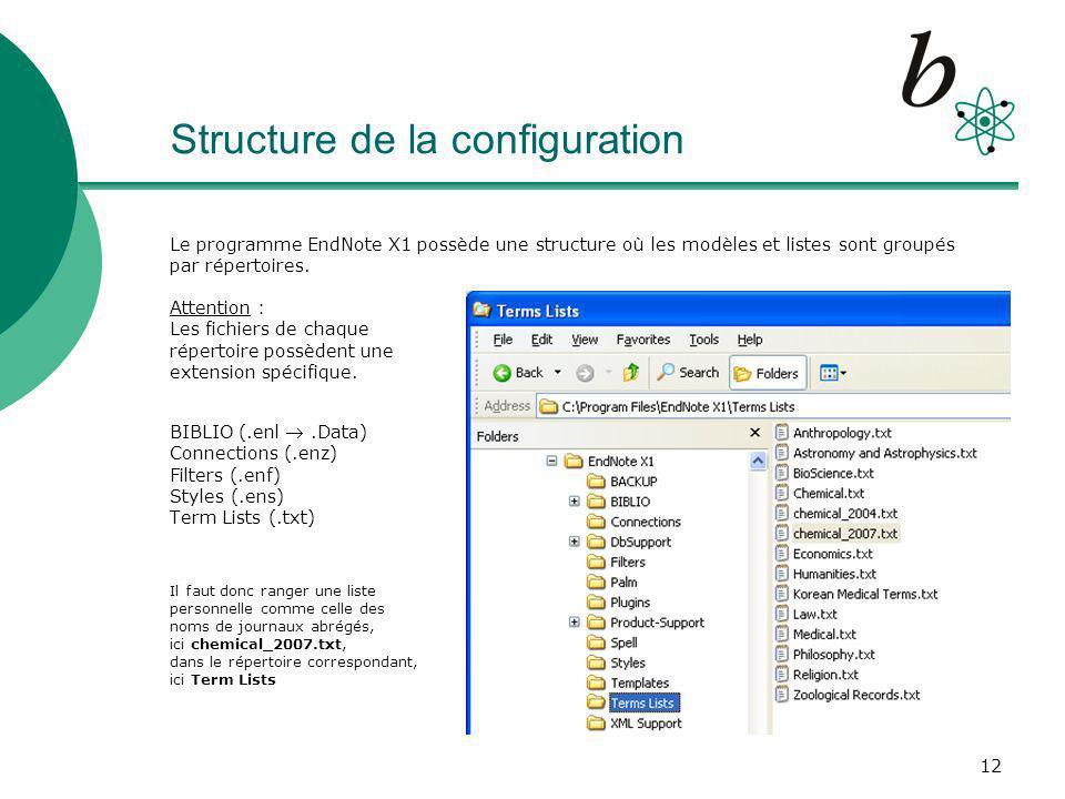 Structure de la configuration
