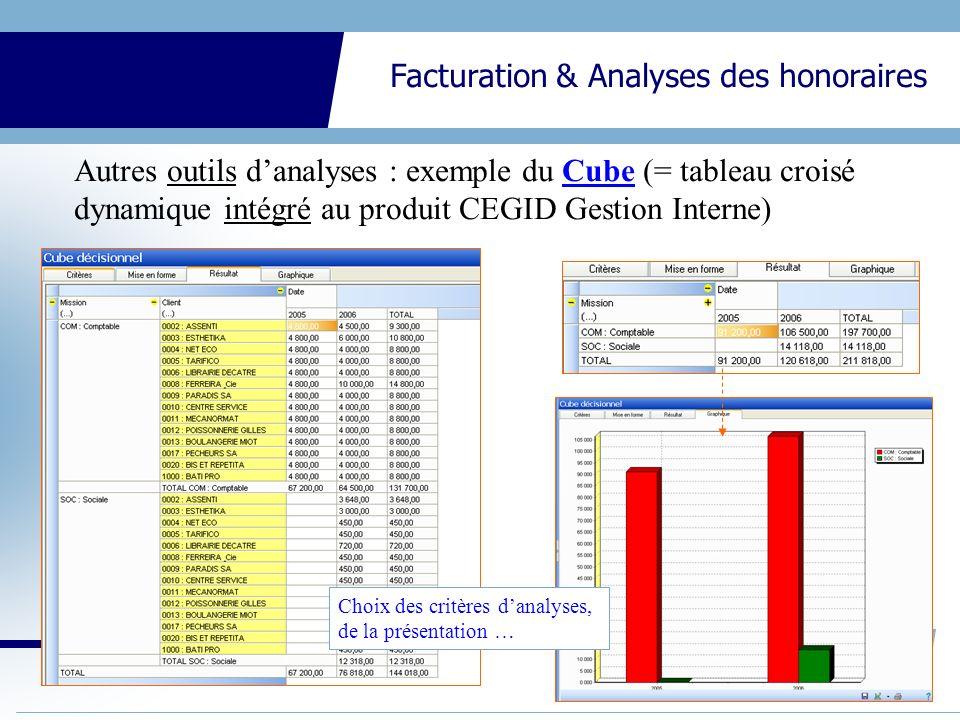 Autres outils d'analyses : exemple du Cube (= tableau croisé dynamique intégré au produit CEGID Gestion Interne)