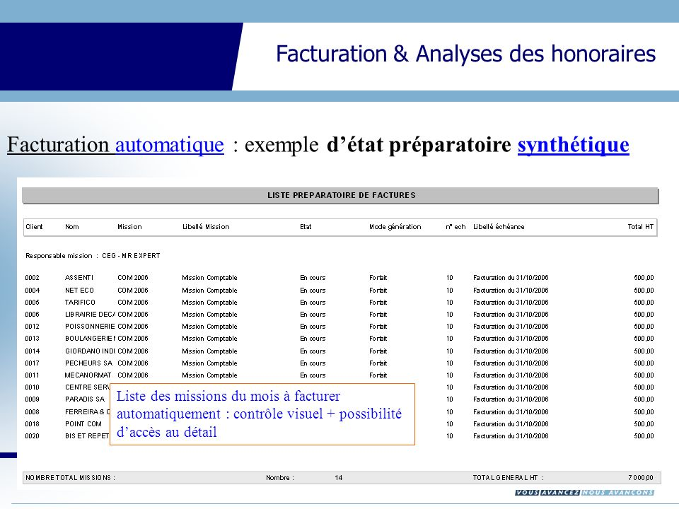 Cegid expert gestion interne ppt video online t l charger - Liste des cabinets d expertise comptable au senegal ...