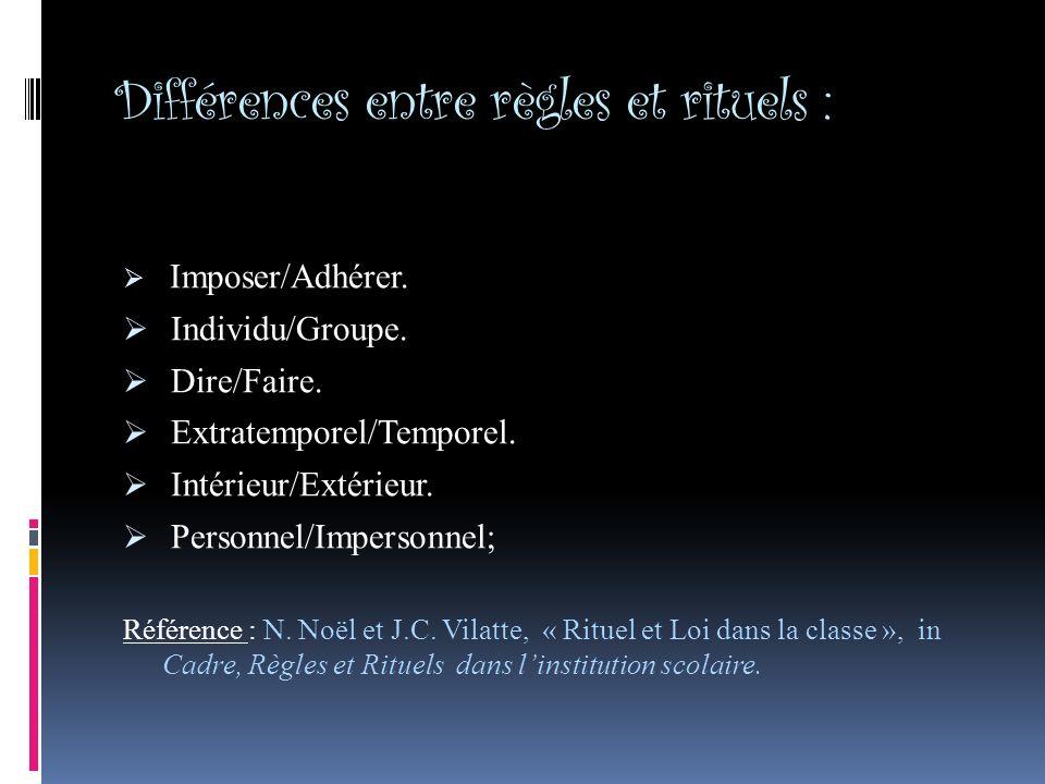 Différences entre règles et rituels :
