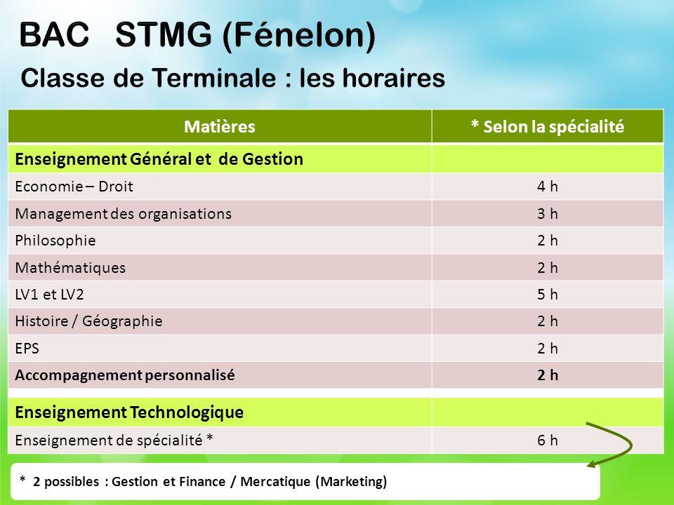 BAC STMG (Fénelon) Classe de Terminale : les horaires Matières
