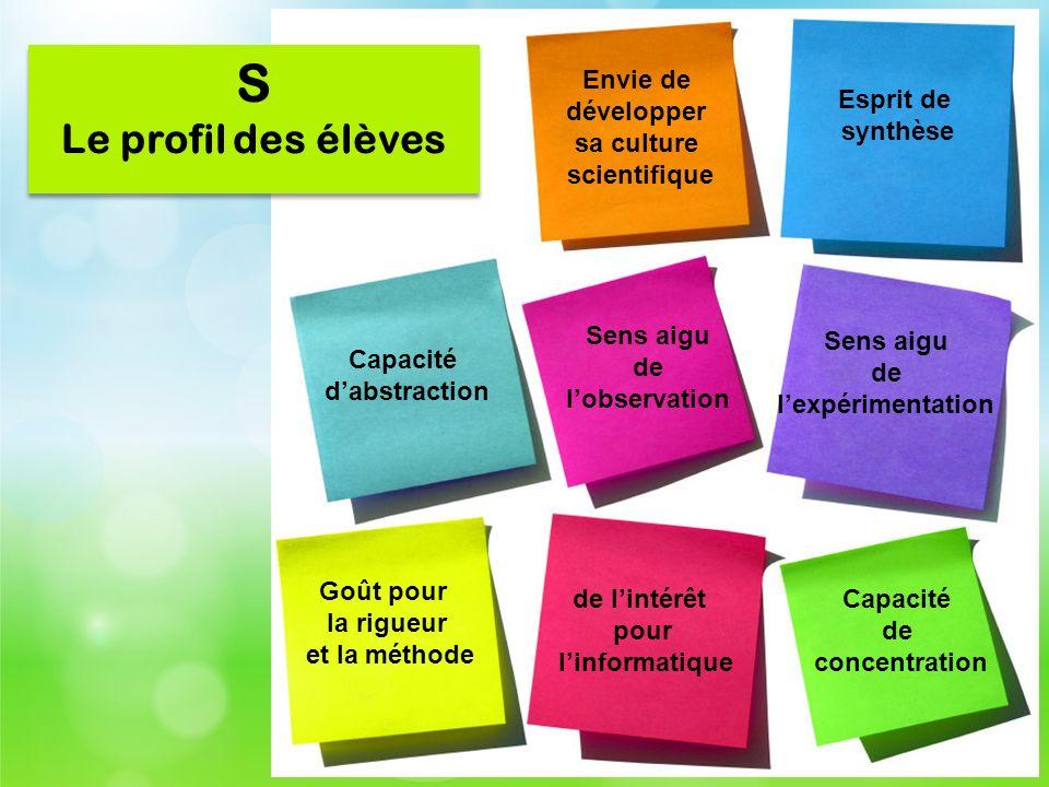 S Le profil des élèves Envie de développer Esprit de sa culture