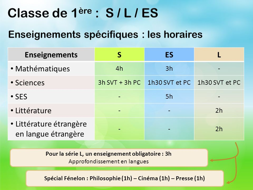 Classe de 1ère : S / L / ES Enseignements spécifiques : les horaires