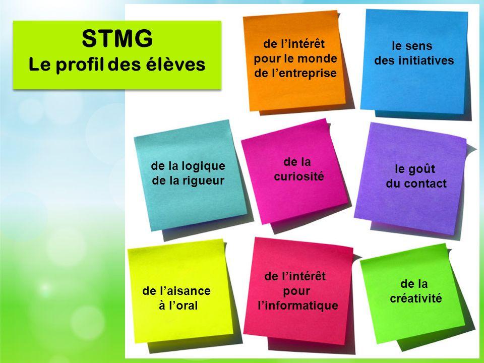 STMG Le profil des élèves de l'intérêt le sens pour le monde