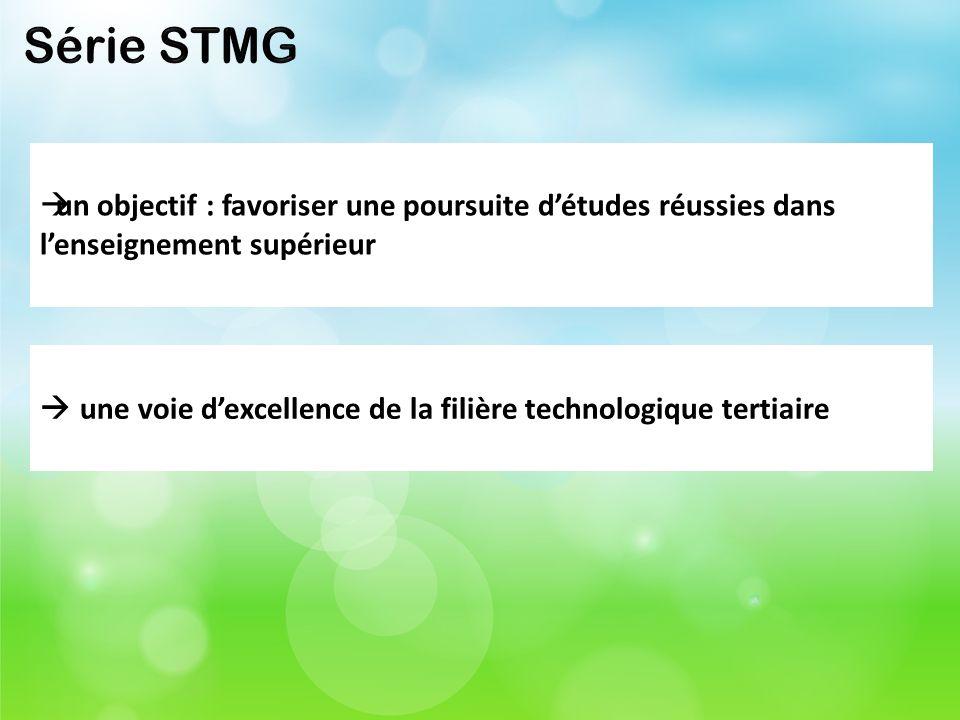 Série STMG un objectif : favoriser une poursuite d'études réussies dans l'enseignement supérieur.