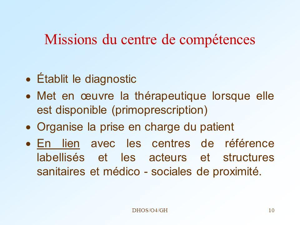 Missions du centre de compétences