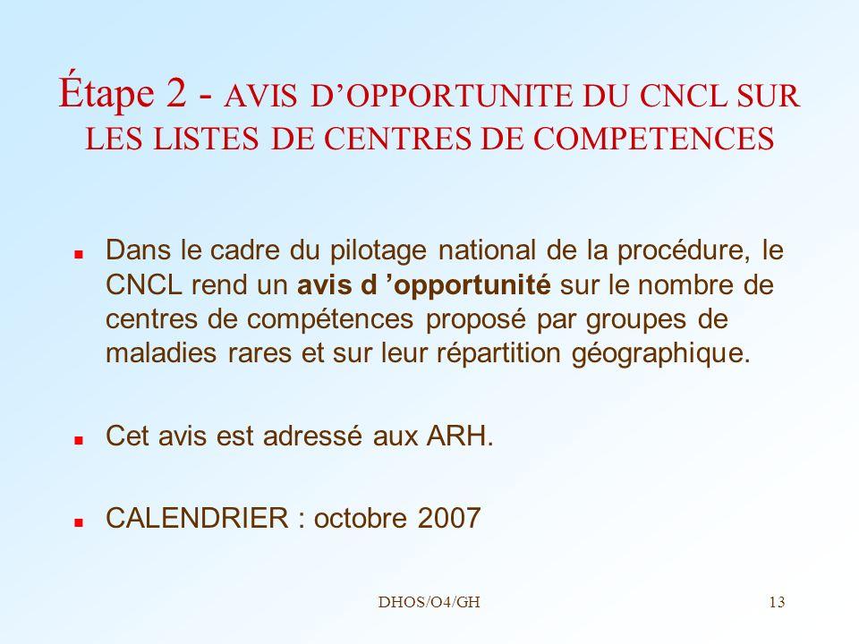 Étape 2 - AVIS D'OPPORTUNITE DU CNCL SUR LES LISTES DE CENTRES DE COMPETENCES