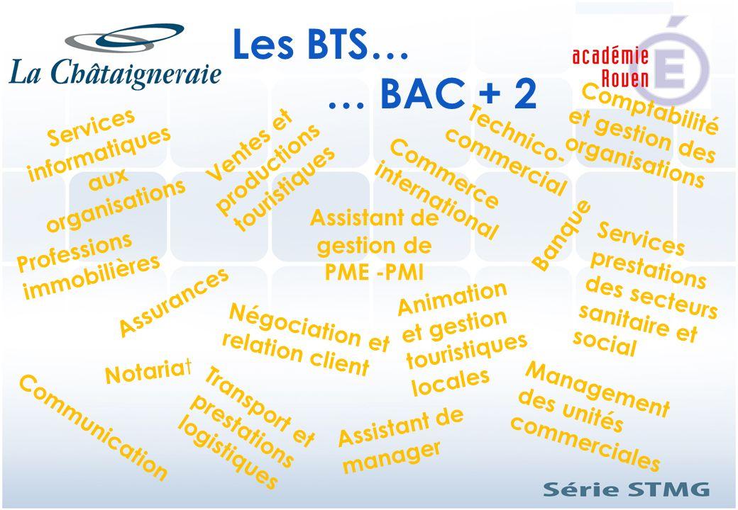 Les BTS… … BAC + 2 Comptabilité et gestion des organisations