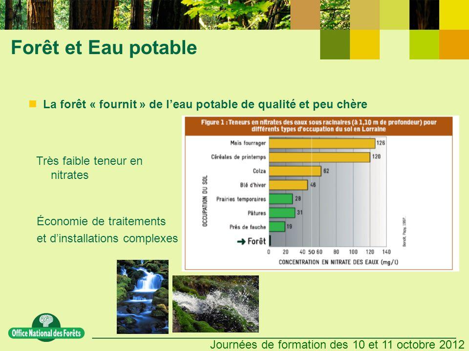Forêt et Eau potable La forêt « fournit » de l'eau potable de qualité et peu chère. Très faible teneur en nitrates.