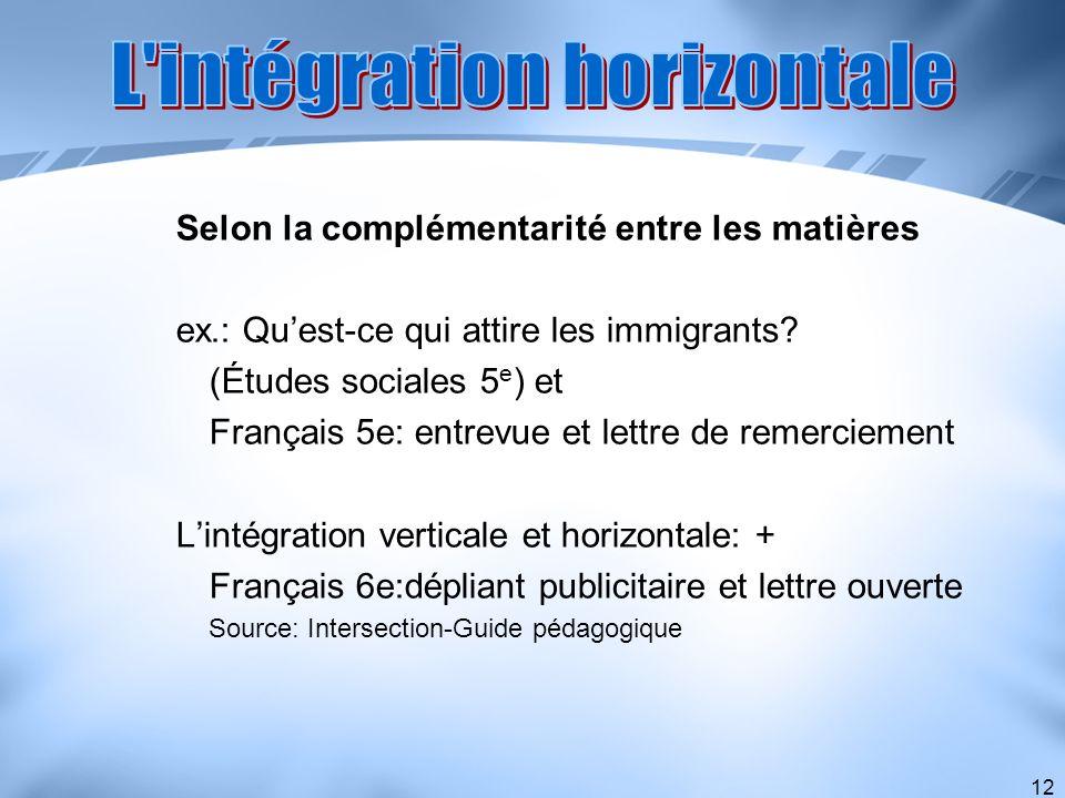 L intégration horizontale