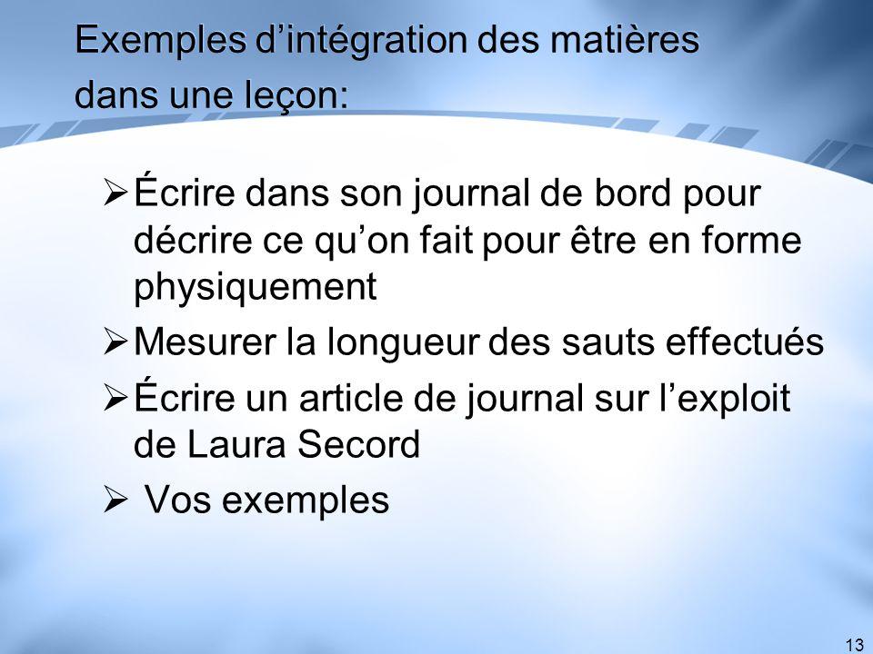 Exemples d'intégration des matières dans une leçon: