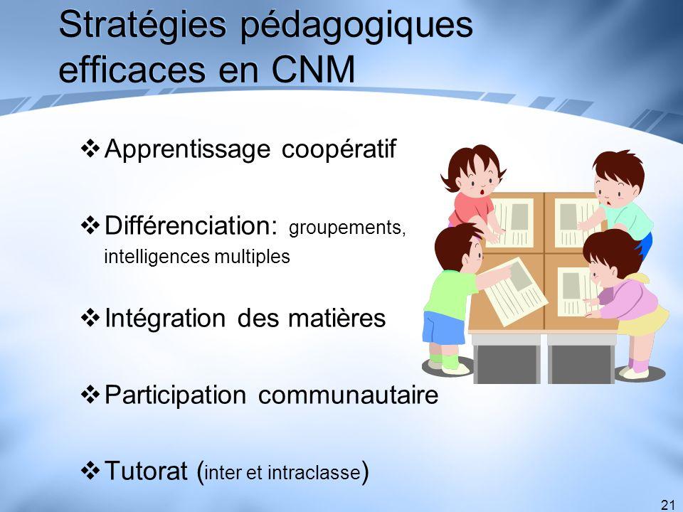 Stratégies pédagogiques efficaces en CNM