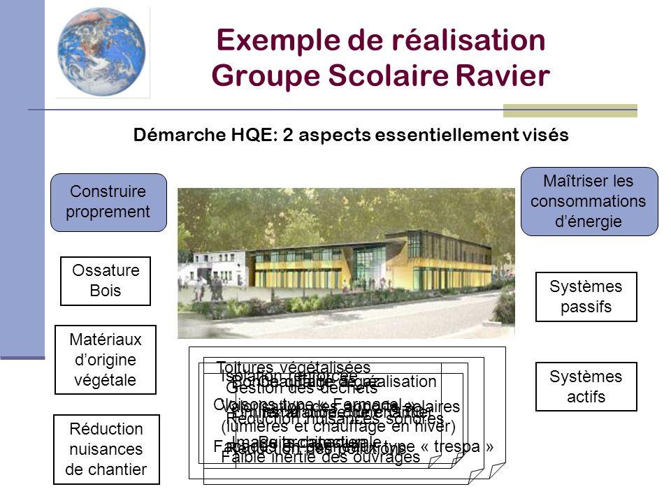 Exemple de réalisation Groupe Scolaire Ravier