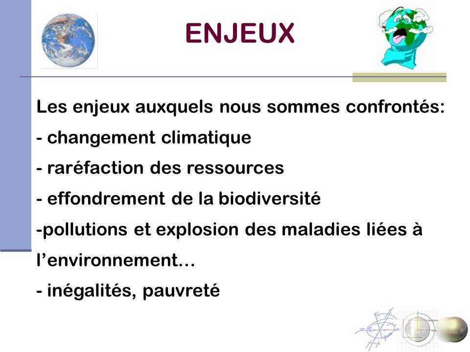 ENJEUX Les enjeux auxquels nous sommes confrontés: