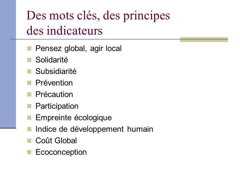 Des mots clés, des principes des indicateurs