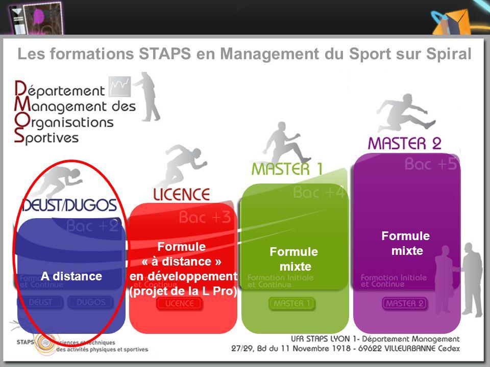 Les formations STAPS en Management du Sport sur Spiral