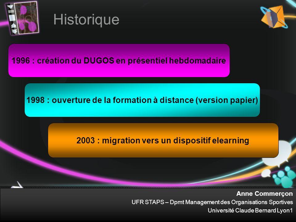 Historique 1996 : création du DUGOS en présentiel hebdomadaire